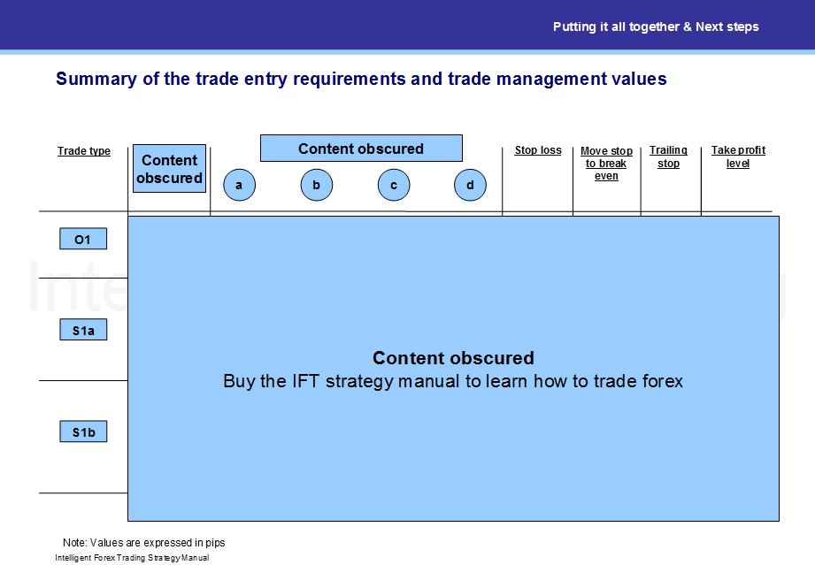Forextime Login - FXTM's Wheel of Fortune