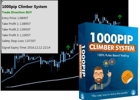 How to become a forex trader uk