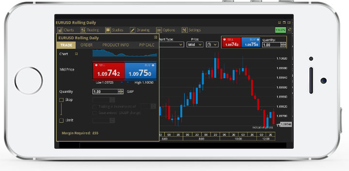 Best rated forex trading system